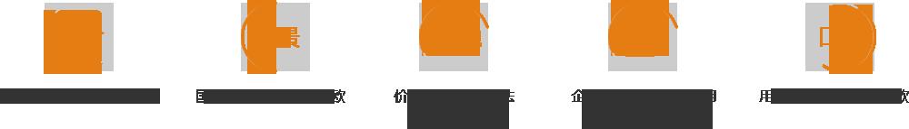 letou国际米兰香港企业文化